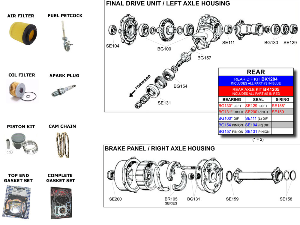 Honda TRX250 Parts Diagram