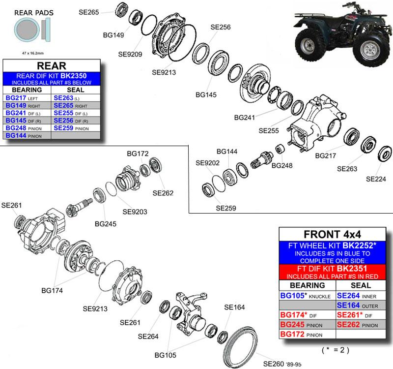 88 moto 4 wiring diagram atvworks.com yfm parts #3