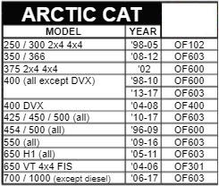 Oil Filter- Arctic Cat