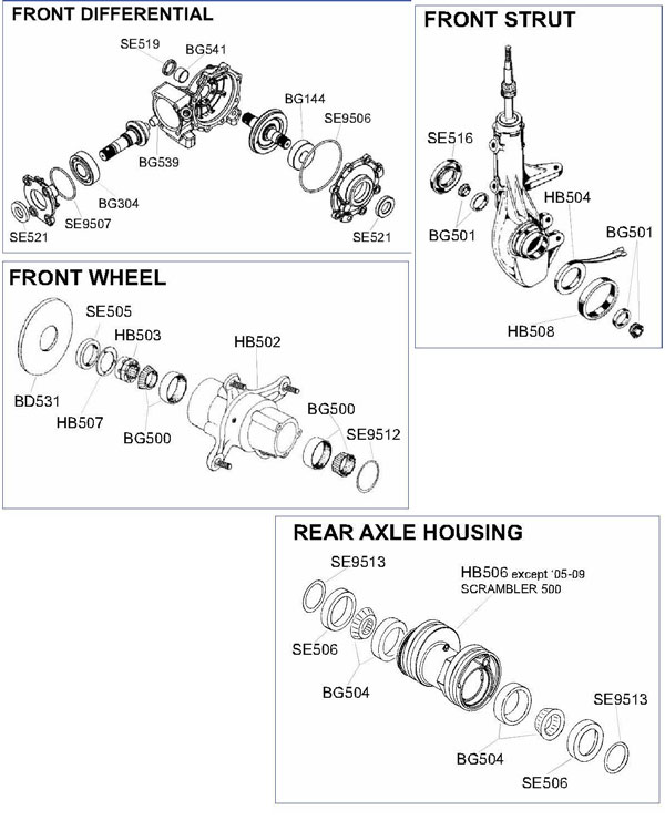 1999 polaris xplorer 400 wiring diagram